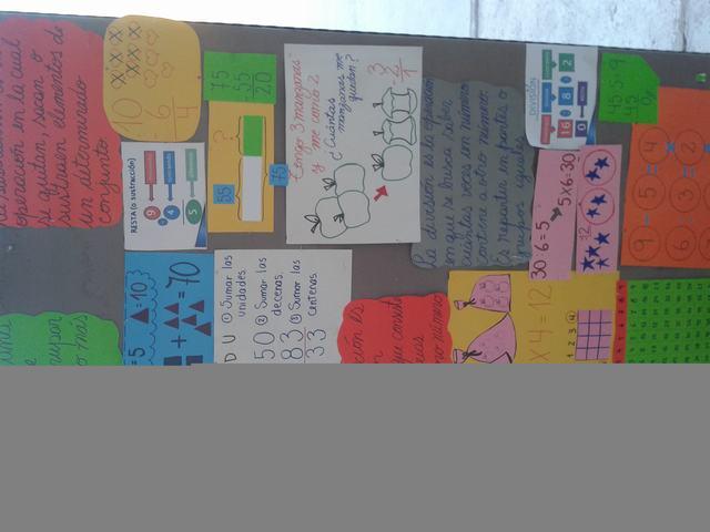 mes de la matemática weston academy